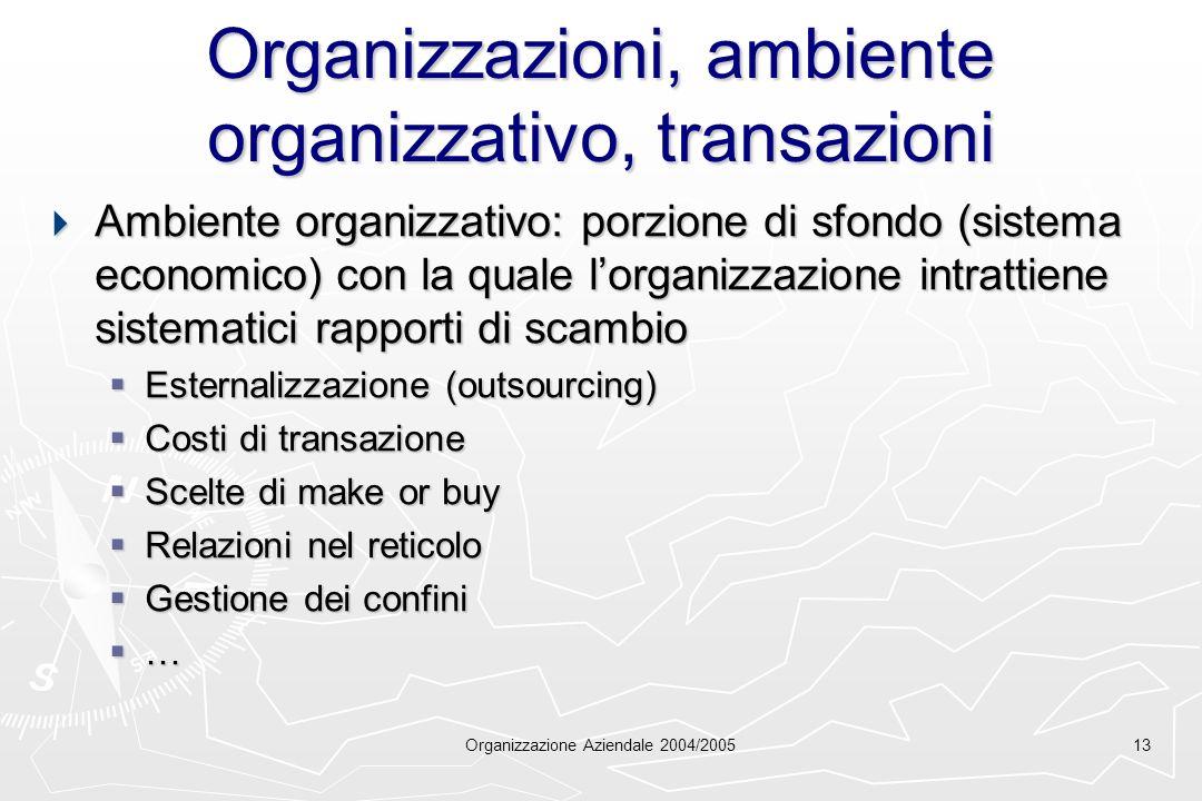 Organizzazioni, ambiente organizzativo, transazioni