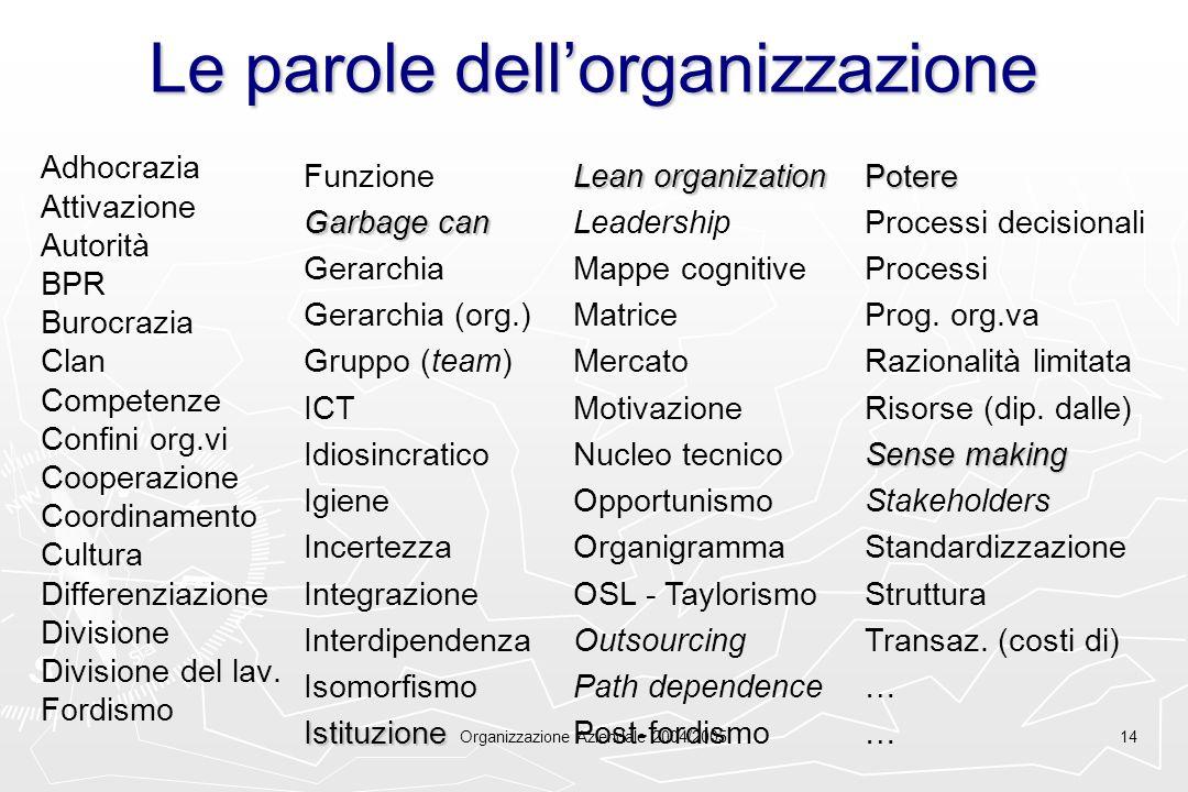 Le parole dell'organizzazione