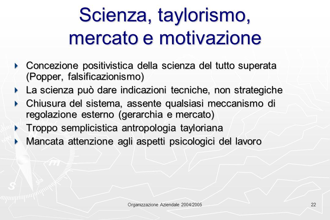 Scienza, taylorismo, mercato e motivazione