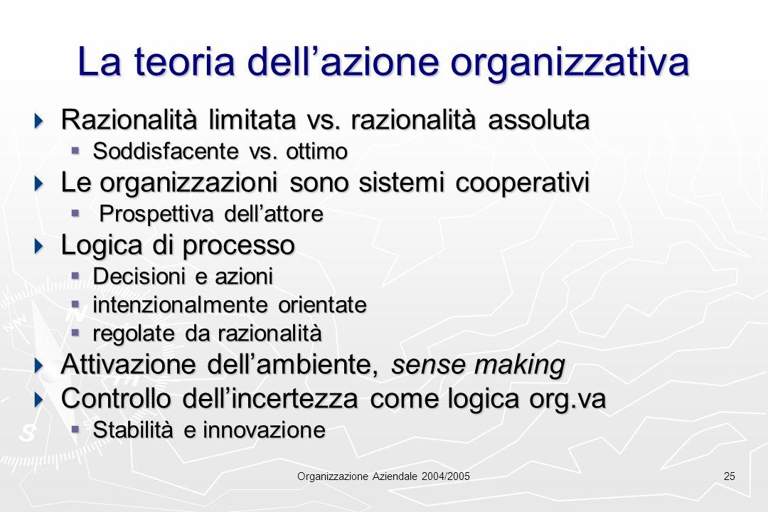 La teoria dell'azione organizzativa