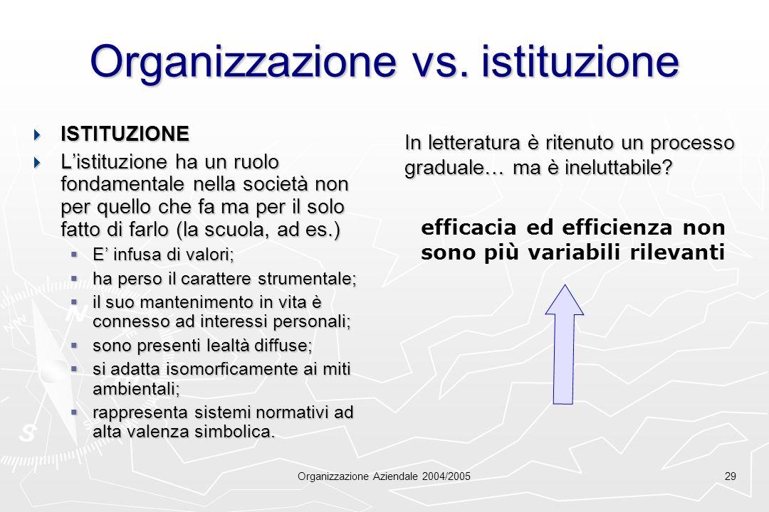 Organizzazione vs. istituzione