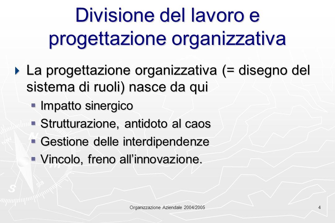 Divisione del lavoro e progettazione organizzativa