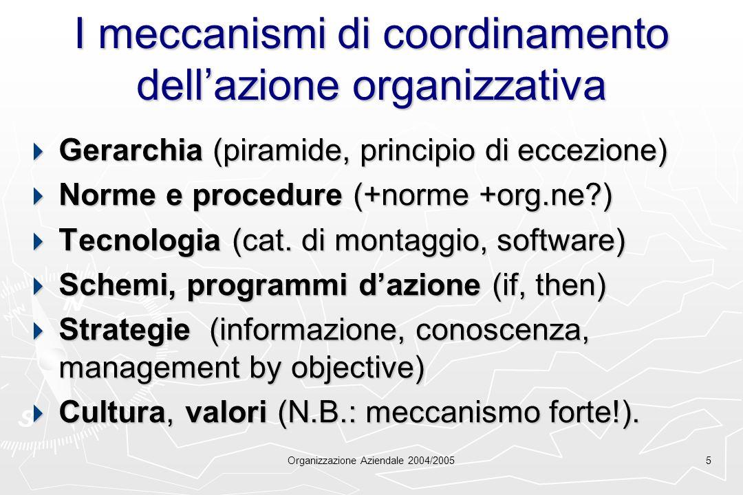 I meccanismi di coordinamento dell'azione organizzativa