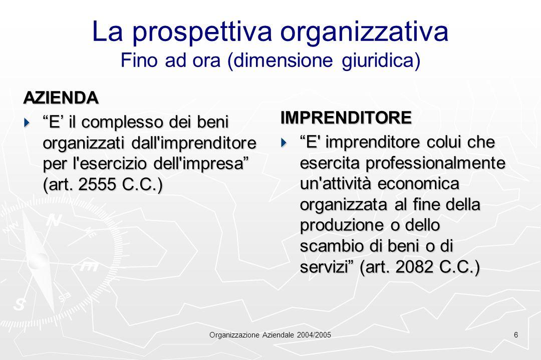La prospettiva organizzativa Fino ad ora (dimensione giuridica)