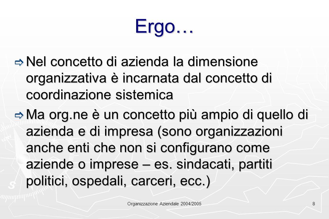 Organizzazione Aziendale 2004/2005