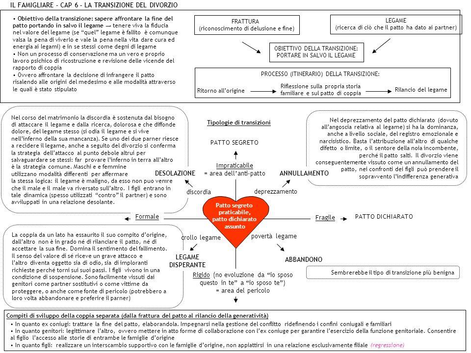 IL FAMIGLIARE – CAP 6 – LA TRANSIZIONE DEL DIVORZIO