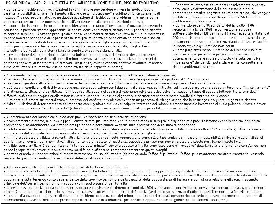 PSI GIURIDICA – CAP. 2 - LA TUTELA DEL MINORE IN CONDIZIONI DI RISCHIO EVOLUTIVO
