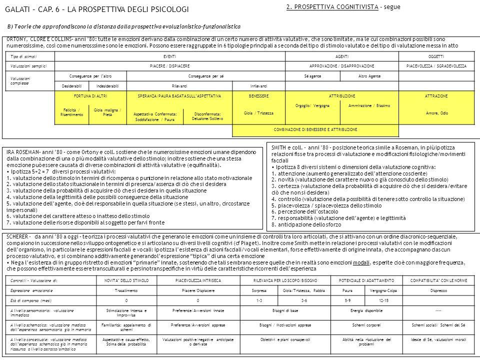 GALATI – CAP. 6 – LA PROSPETTIVA DEGLI PSICOLOGI