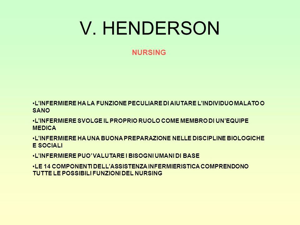 V. HENDERSON NURSING. L'INFERMIERE HA LA FUNZIONE PECULIARE DI AIUTARE L'INDIVIDUO MALATO O SANO.