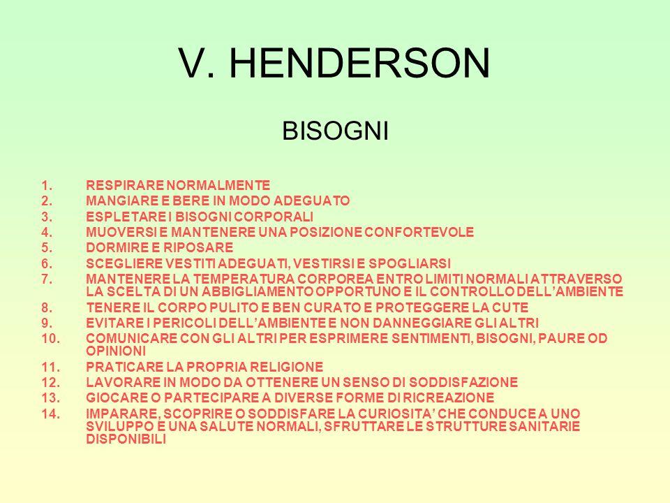 V. HENDERSON BISOGNI RESPIRARE NORMALMENTE