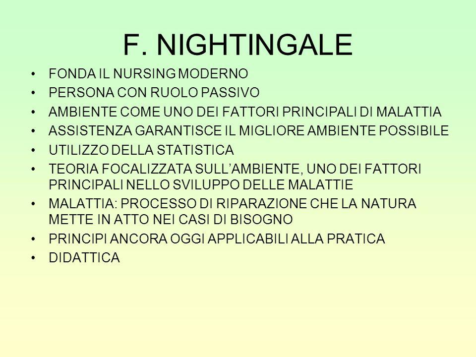 F. NIGHTINGALE FONDA IL NURSING MODERNO PERSONA CON RUOLO PASSIVO