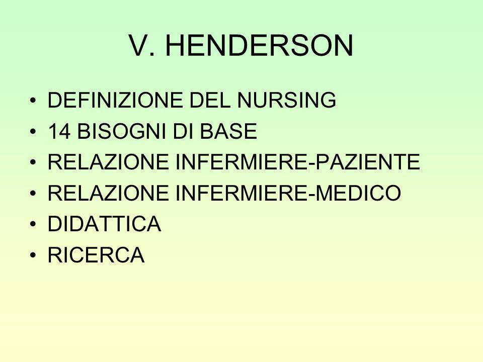 V. HENDERSON DEFINIZIONE DEL NURSING 14 BISOGNI DI BASE