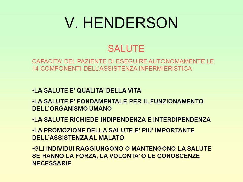 V. HENDERSON SALUTE. CAPACITA' DEL PAZIENTE DI ESEGUIRE AUTONOMAMENTE LE 14 COMPONENTI DELL'ASSISTENZA INFERMIERISTICA.