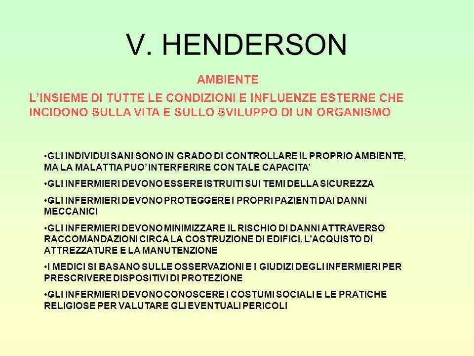 V. HENDERSON AMBIENTE. L'INSIEME DI TUTTE LE CONDIZIONI E INFLUENZE ESTERNE CHE INCIDONO SULLA VITA E SULLO SVILUPPO DI UN ORGANISMO.