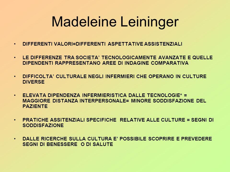 Madeleine Leininger DIFFERENTI VALORI=DIFFERENTI ASPETTATIVE ASSISTENZIALI.