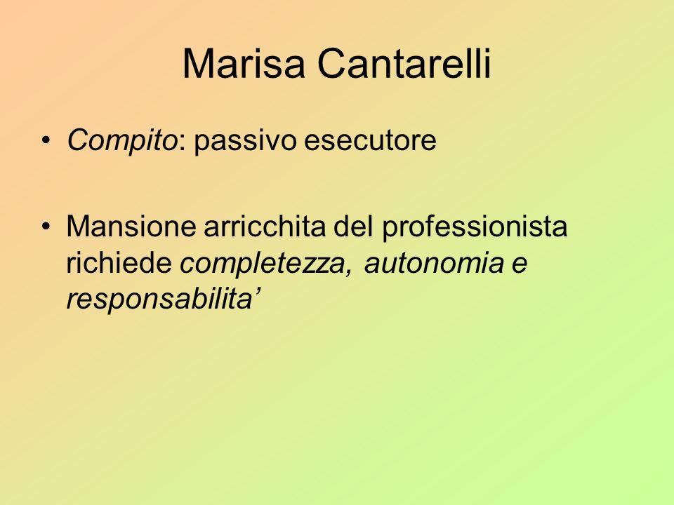 Marisa Cantarelli Compito: passivo esecutore