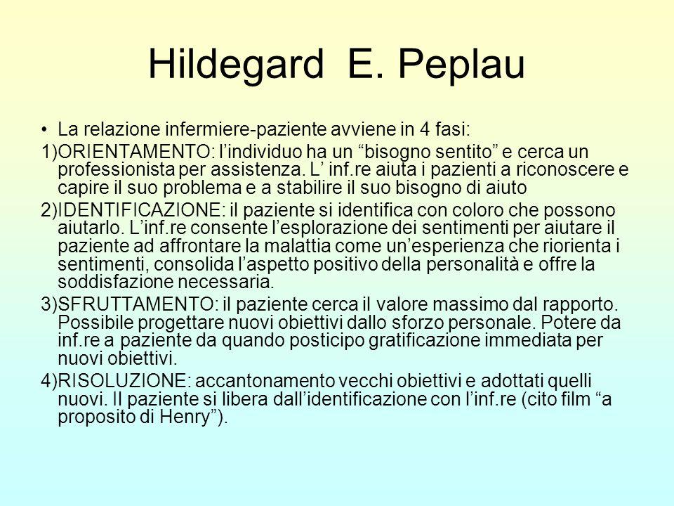Hildegard E. PeplauLa relazione infermiere-paziente avviene in 4 fasi:
