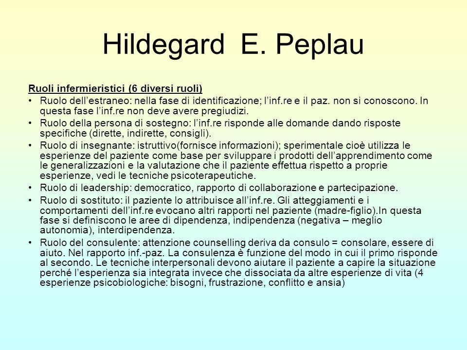 Hildegard E. Peplau Ruoli infermieristici (6 diversi ruoli)