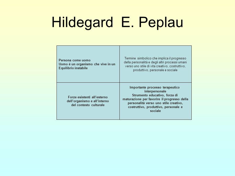 Hildegard E. Peplau La Peplau segue uno schema logico induttivo.