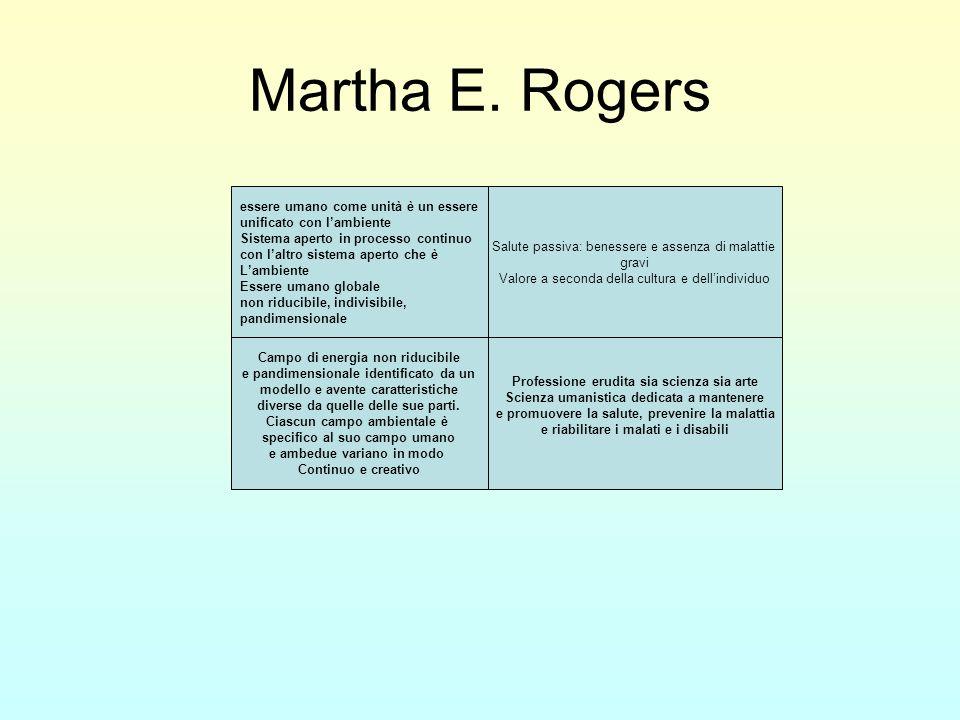 Martha E. Rogersessere umano come unità è un essere. unificato con l'ambiente. Sistema aperto in processo continuo.