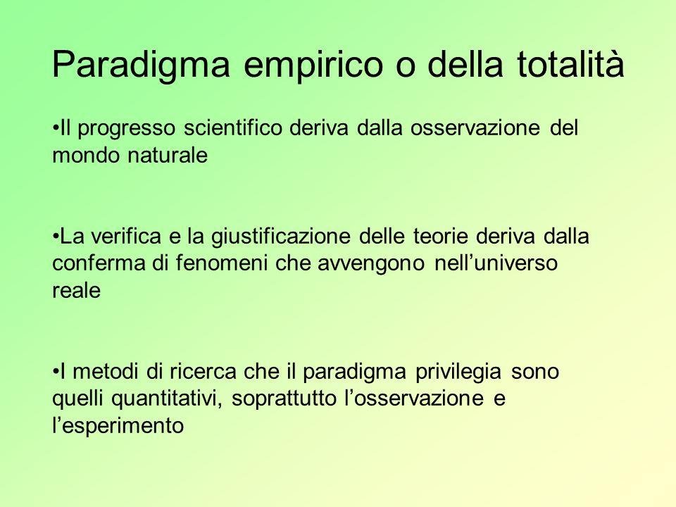 Paradigma empirico o della totalità