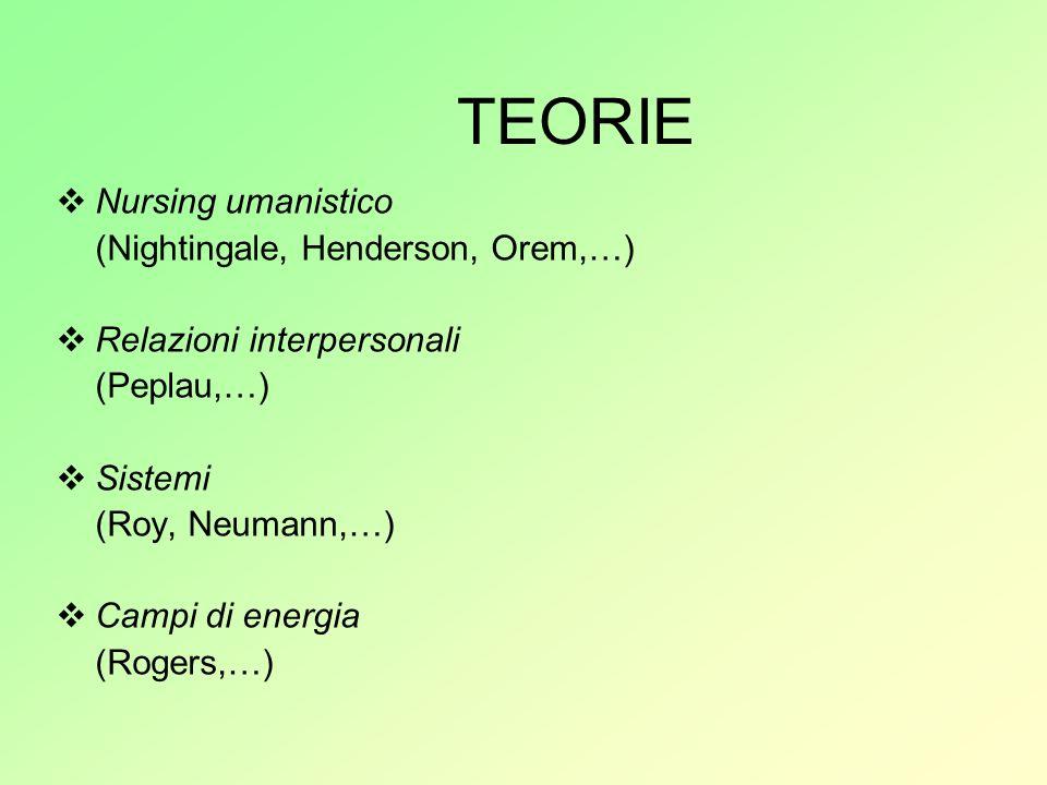 TEORIE Nursing umanistico (Nightingale, Henderson, Orem,…)