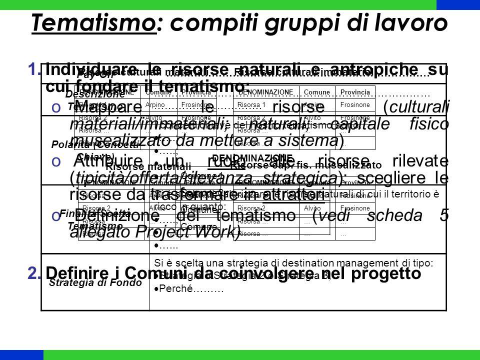 Tematismo: compiti gruppi di lavoro