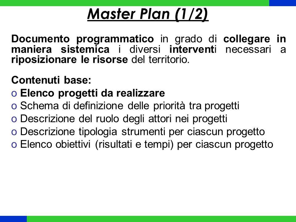 Master Plan (1/2)