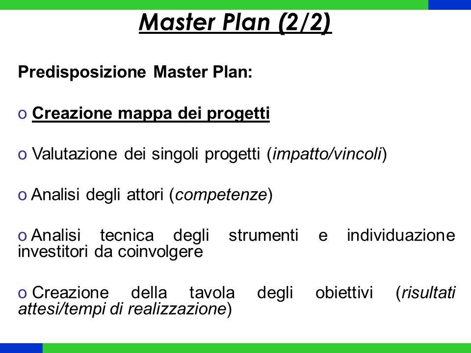 Master Plan (2/2) Predisposizione Master Plan: