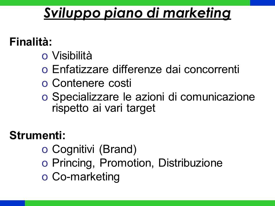 Sviluppo piano di marketing