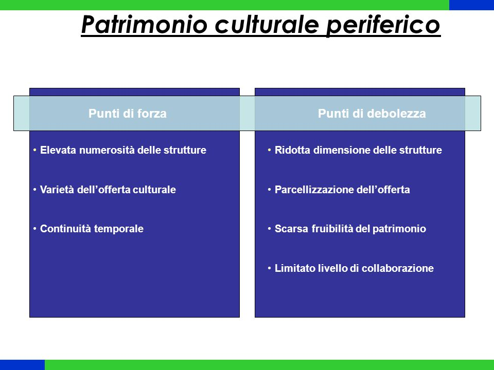 Patrimonio culturale periferico