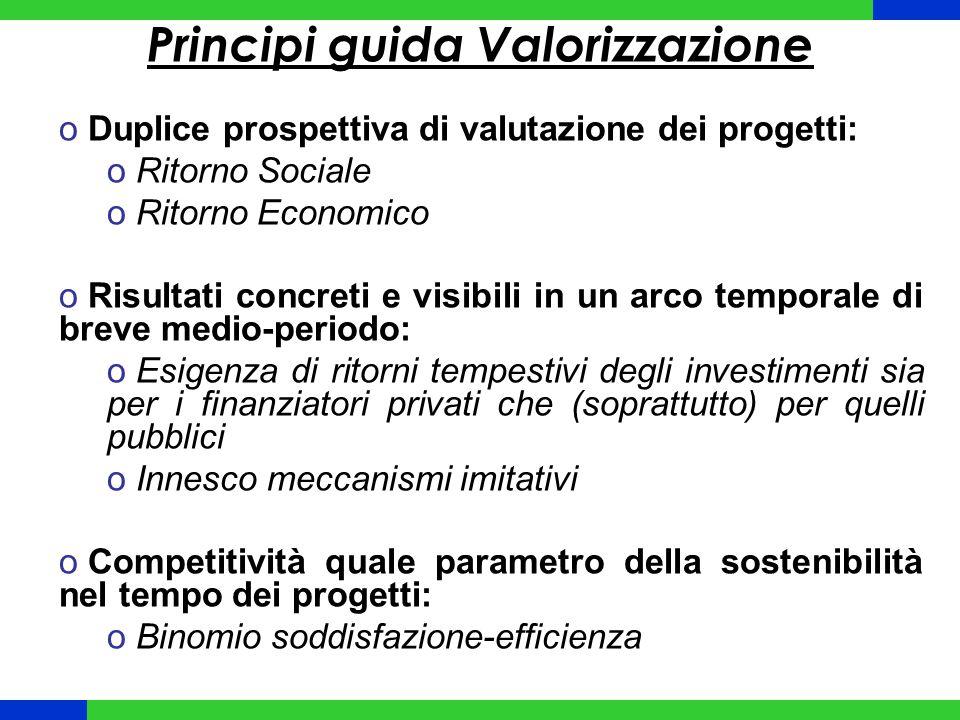 Principi guida Valorizzazione