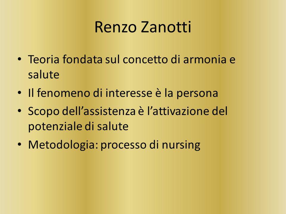 Renzo Zanotti Teoria fondata sul concetto di armonia e salute