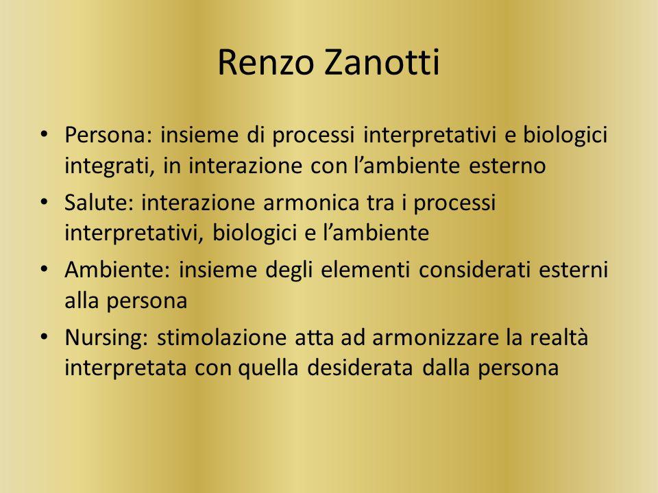 Renzo Zanotti Persona: insieme di processi interpretativi e biologici integrati, in interazione con l'ambiente esterno.