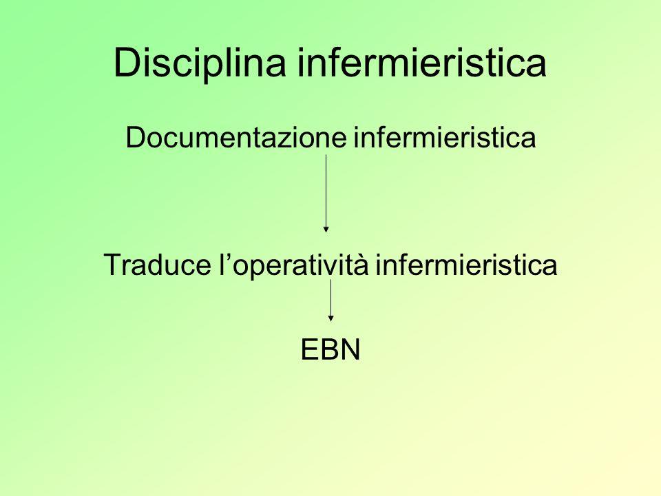 Disciplina infermieristica