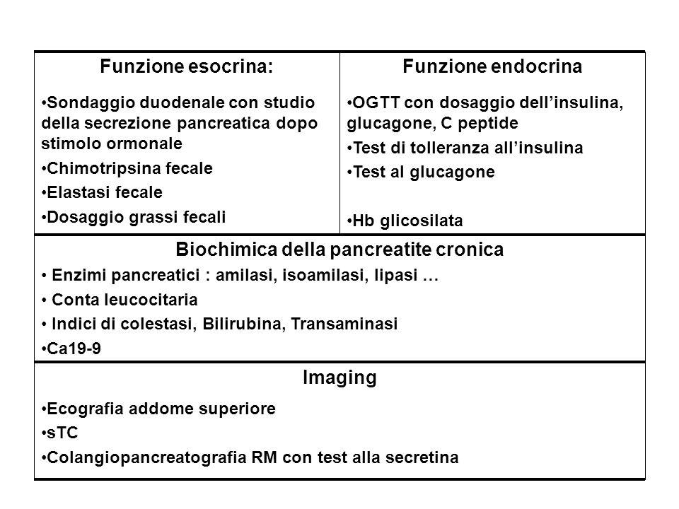 Biochimica della pancreatite cronica