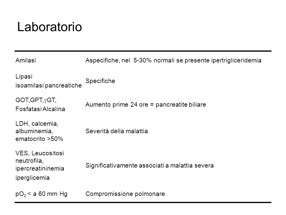 Laboratorio Amilasi. Aspecifiche, nel 5-30% normali se presente ipertrigliceridemia. Lipasi. isoamilasi pancreatiche.