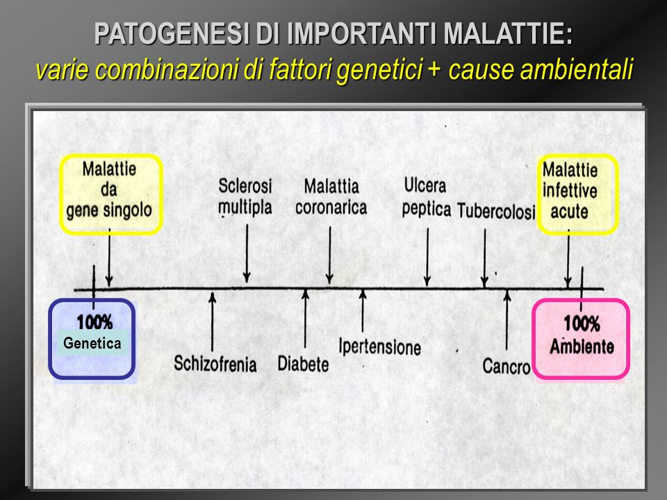 PATOGENESI DI IMPORTANTI MALATTIE: