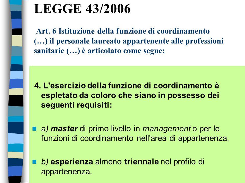 LEGGE 43/2006 Art. 6 Istituzione della funzione di coordinamento (…) il personale laureato appartenente alle professioni sanitarie (…) è articolato come segue: