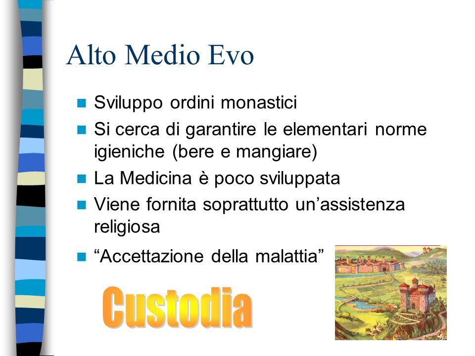 Alto Medio Evo Custodia Sviluppo ordini monastici