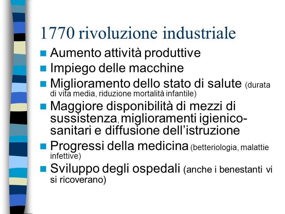 1770 rivoluzione industriale