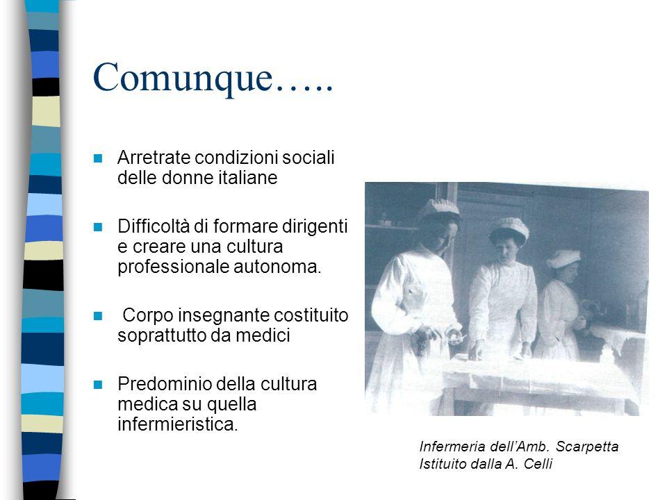 Comunque….. Arretrate condizioni sociali delle donne italiane