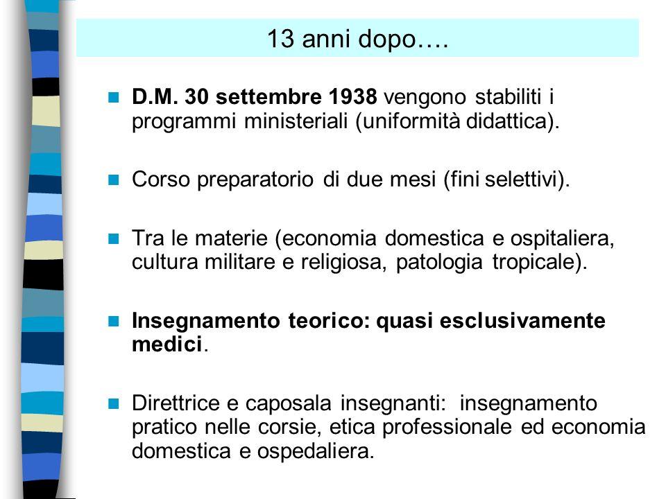 13 anni dopo…. D.M. 30 settembre 1938 vengono stabiliti i programmi ministeriali (uniformità didattica).