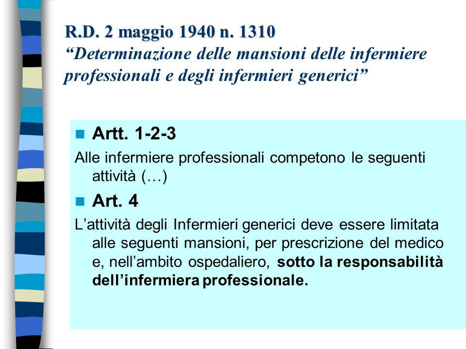 R.D. 2 maggio 1940 n. 1310 Determinazione delle mansioni delle infermiere professionali e degli infermieri generici