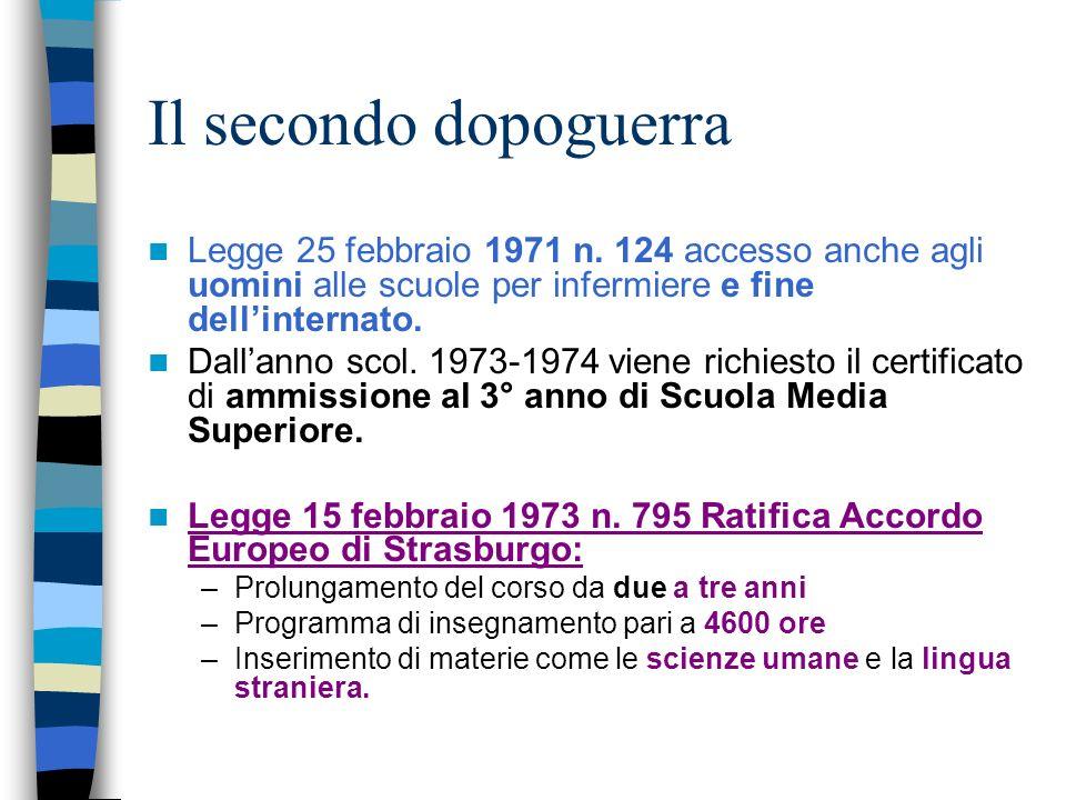 Il secondo dopoguerra Legge 25 febbraio 1971 n. 124 accesso anche agli uomini alle scuole per infermiere e fine dell'internato.