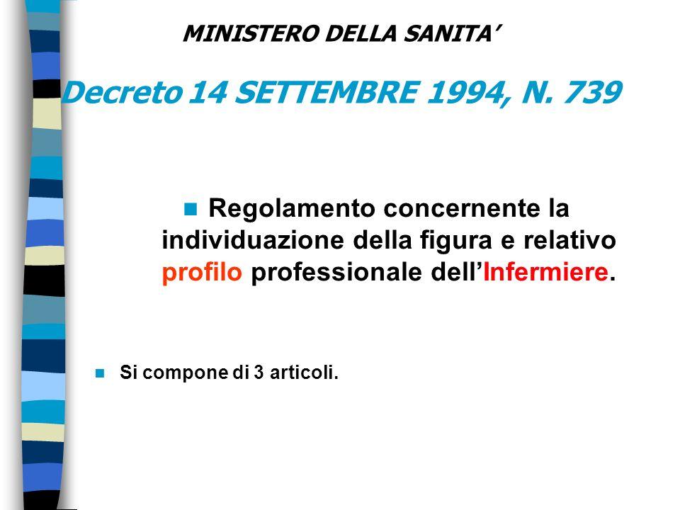 MINISTERO DELLA SANITA' Decreto 14 SETTEMBRE 1994, N. 739