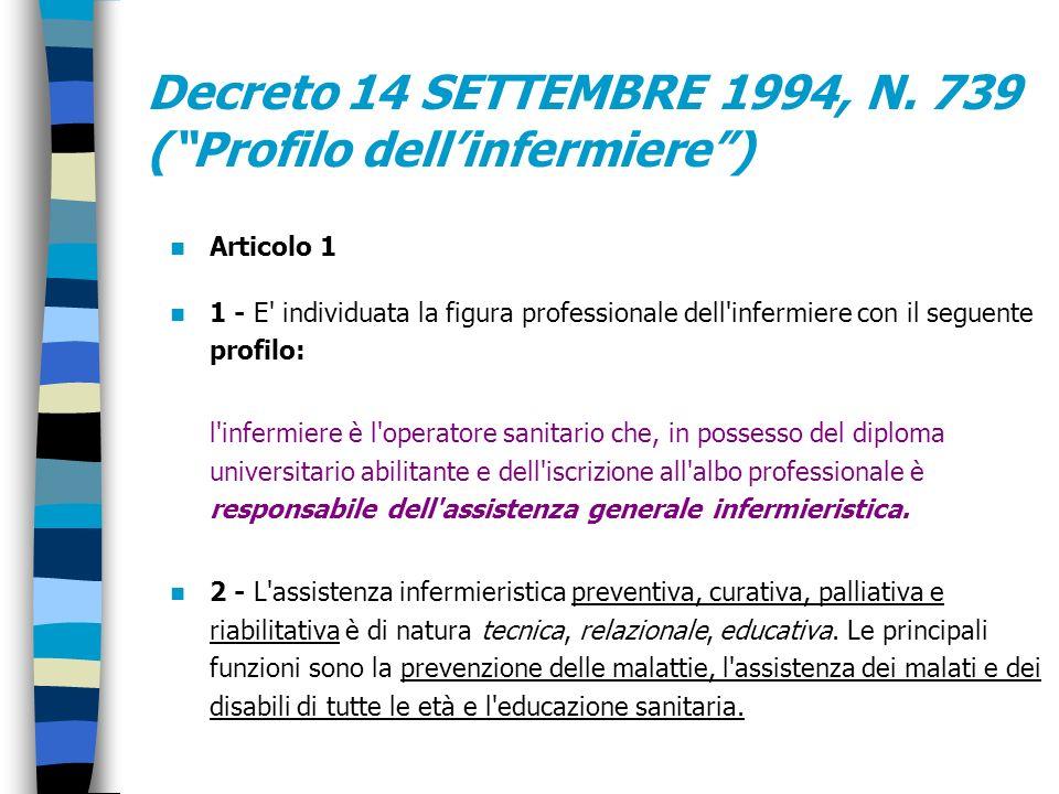 Decreto 14 SETTEMBRE 1994, N. 739 ( Profilo dell'infermiere )