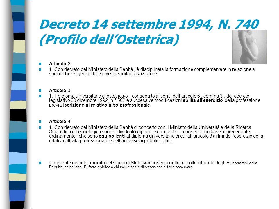 Decreto 14 settembre 1994, N. 740 (Profilo dell'Ostetrica)