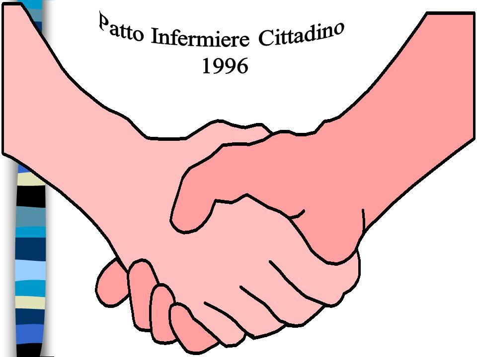 Patto Infermiere Cittadino