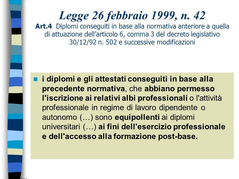 Legge 26 febbraio 1999, n. 42 Art.4 Diplomi conseguiti in base alla normativa anteriore a quella di attuazione dell'articolo 6, comma 3 del decreto legislativo 30/12/92 n. 502 e successive modificazioni